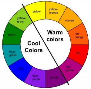 Choosing Complimentary colours for your glasses Robertson Optical & optometry